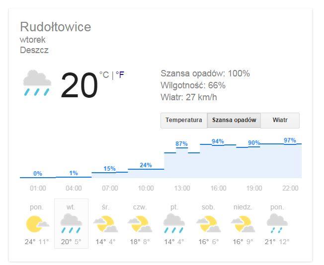 Kliknij obrazek, aby uzyskać większą wersję  Nazwa:pogoda wtorek.JPG Wyświetleń:2408 Rozmiar:36,5 KB ID:314809