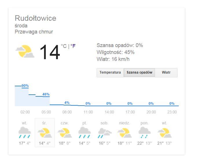 Kliknij obrazek, aby uzyskać większą wersję  Nazwa:pogoda środa.JPG Wyświetleń:2423 Rozmiar:35,1 KB ID:314881
