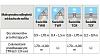Kliknij obrazek, aby uzyskać większą wersję  Nazwa:tabela świetlik.PNG Wyświetleń:101 Rozmiar:19,3 KB ID:309192